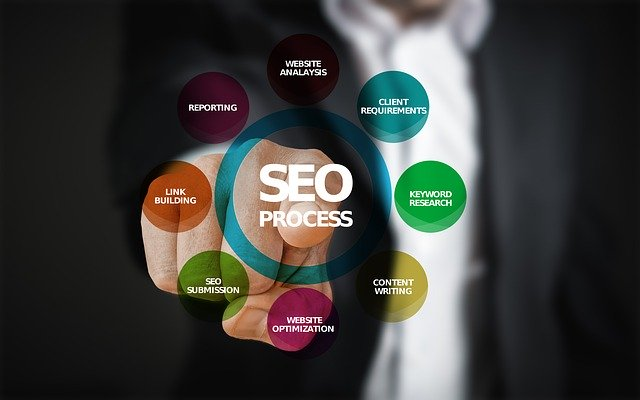Search Engine Optimization: Your Site First Every Time