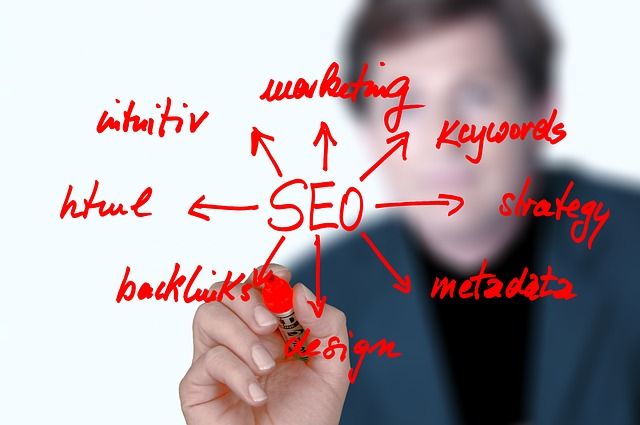 Using Seo To Boost Your Traffic And Your Business